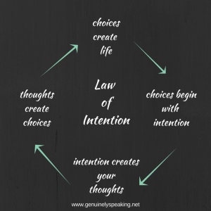 Law of Intention